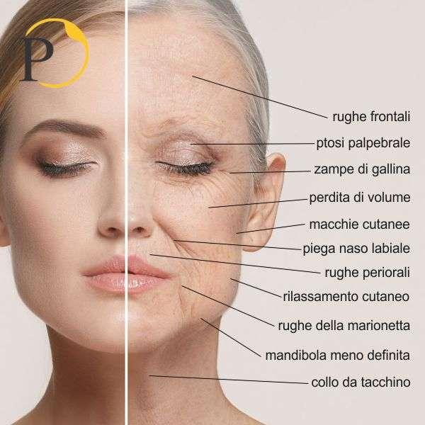 Invecchiamento del viso e chirurgia estetica