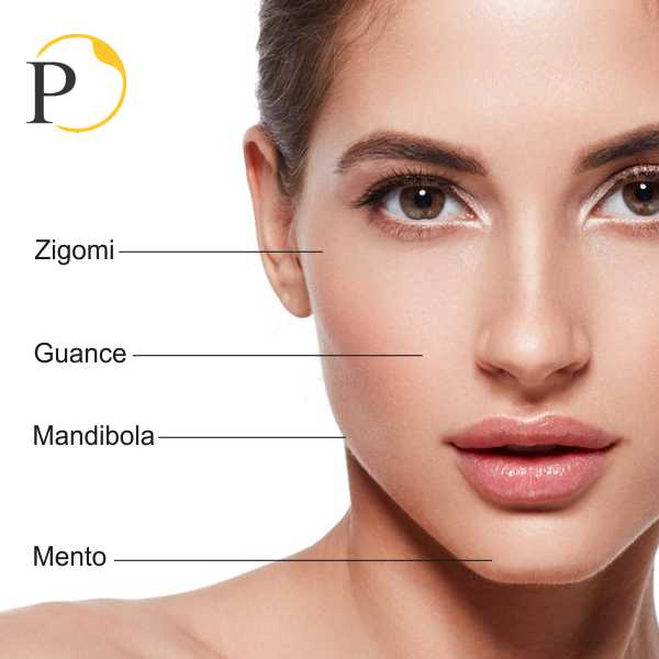 lipofilling viso zone